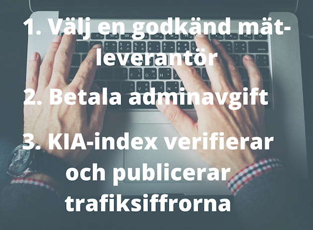 Så listas du på KIA-index